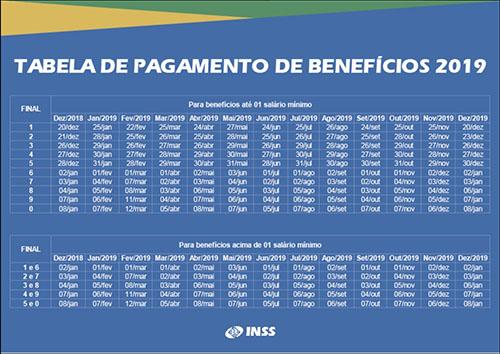 Muitos municípios dependem da renda de aposentados